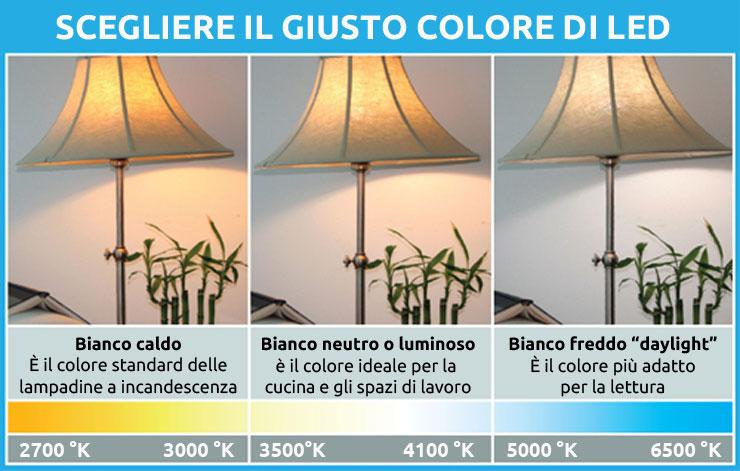 Colore e illuminazione lada segna passo da incasso a for Piccola casa efficiente